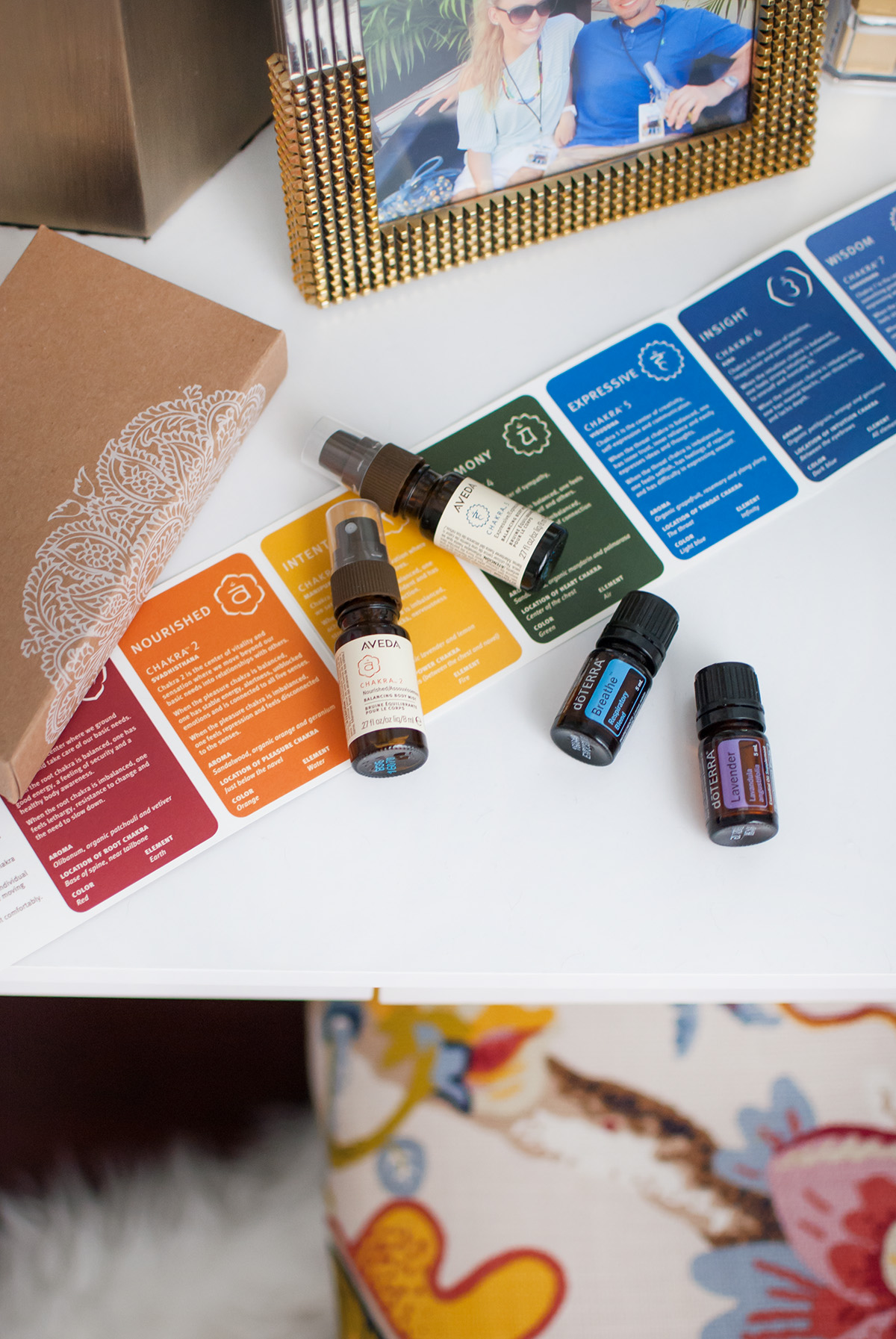 Favorite Wellness Products   Adding Essential Oils to Your Morning and Bedtime Routines