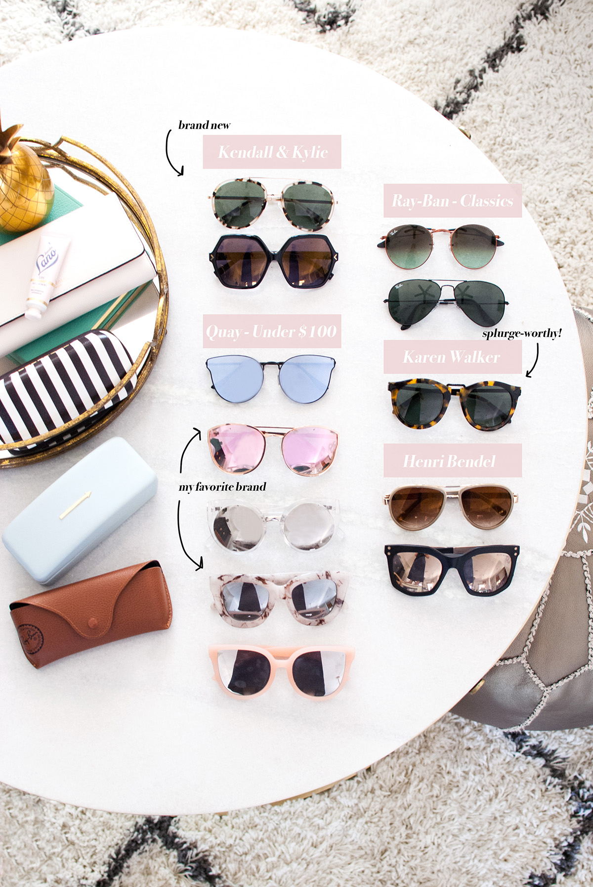 41538454a98 Best Sunglasses Brands for Every Budget