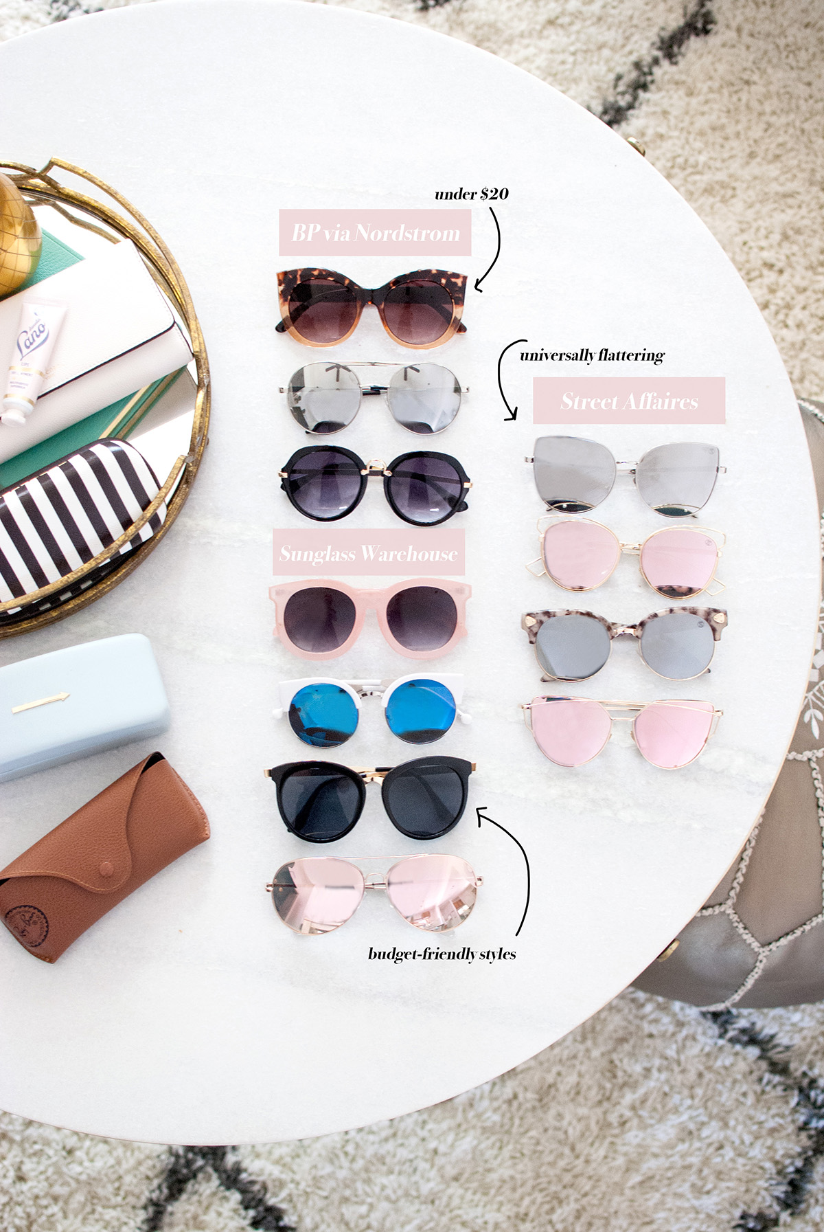 Best Sunglasses Brands for Every Budget | Sunglasses Under $20 + Sunglasses Styles That Are Always In Style